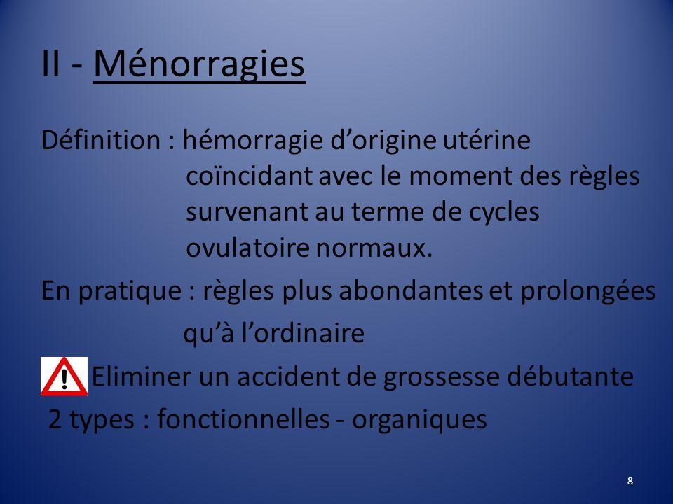 II - Ménorragies