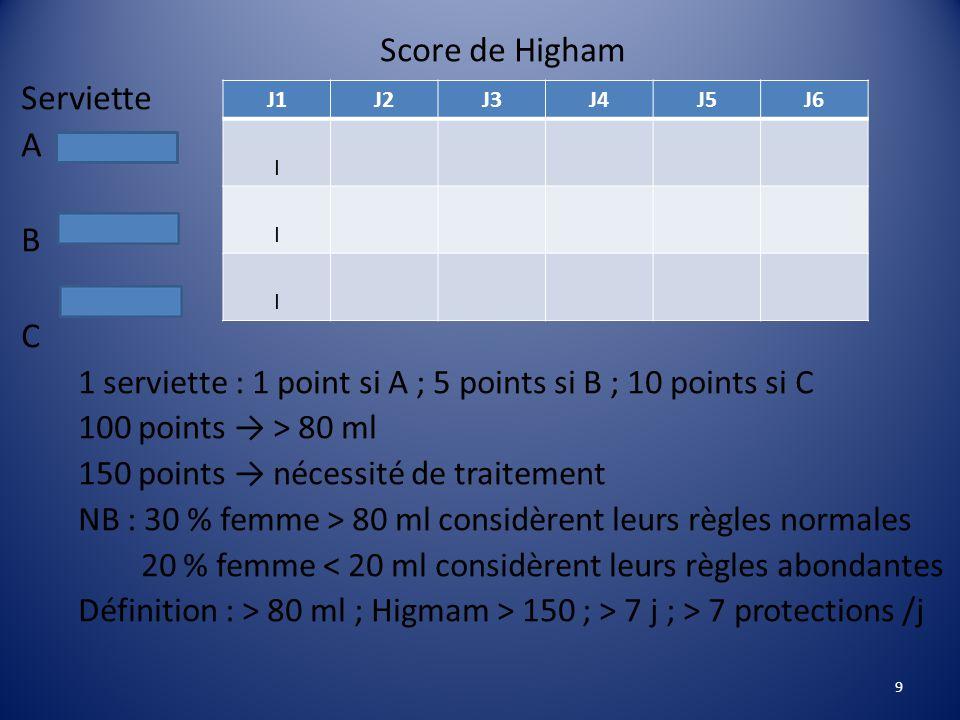 Score de Higham Serviette A B C