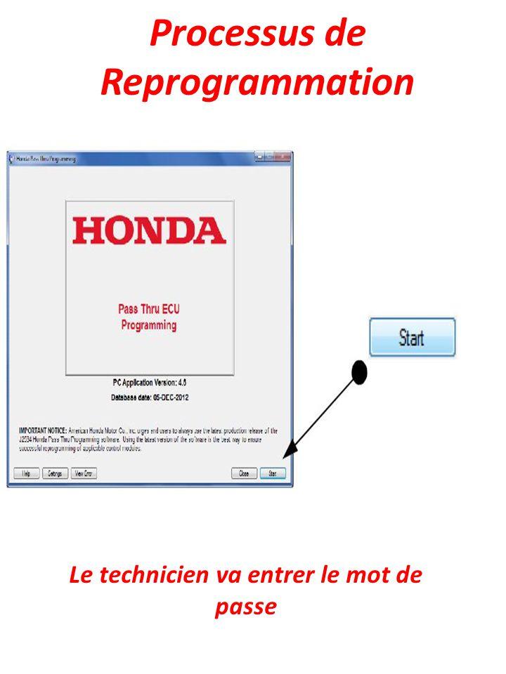 Processus de Reprogrammation