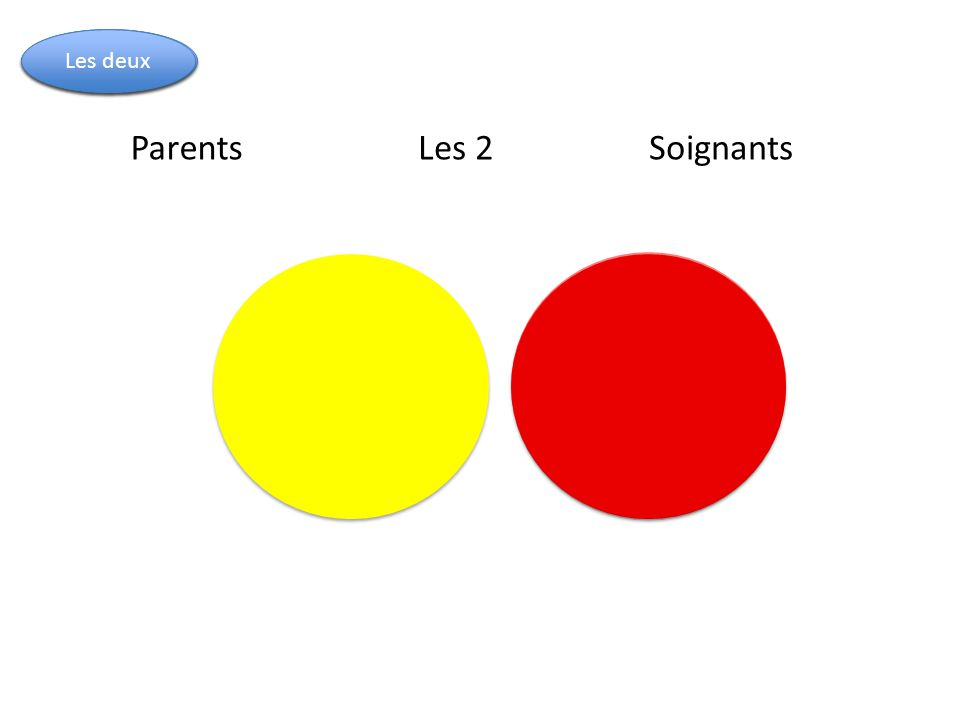 Parents Les deux Soignants Parents Les 2 Soignants
