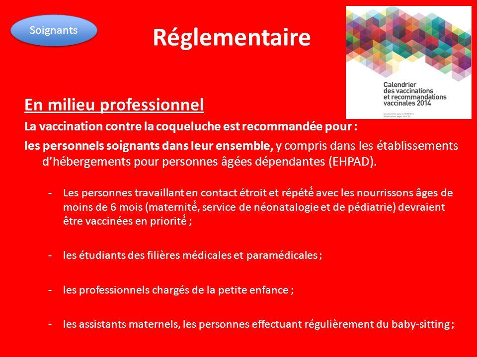Réglementaire En milieu professionnel