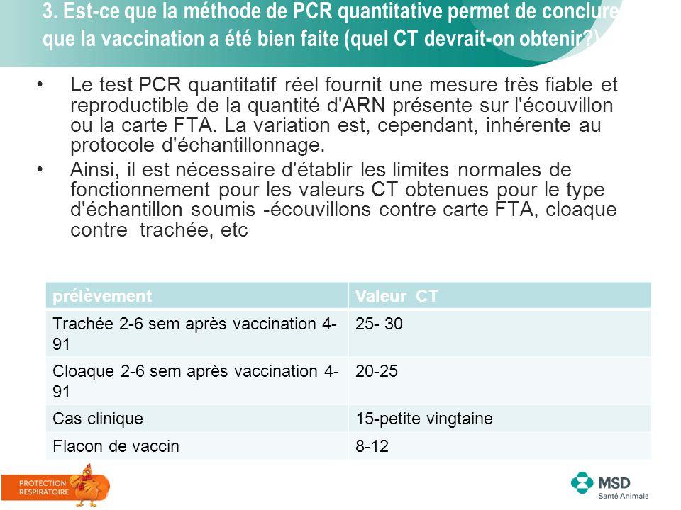 3. Est-ce que la méthode de PCR quantitative permet de conclure que la vaccination a été bien faite (quel CT devrait-on obtenir ).