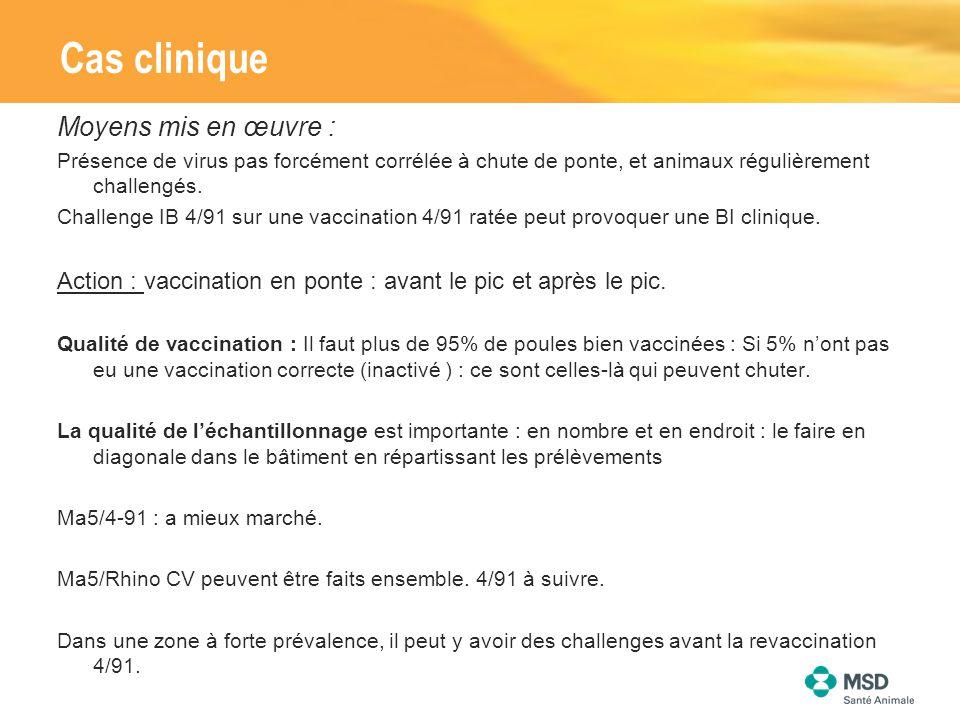 Cas clinique Moyens mis en œuvre :