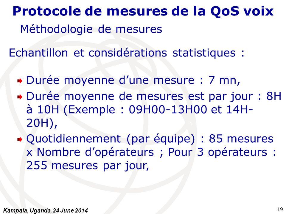 Protocole de mesures de la QoS voix