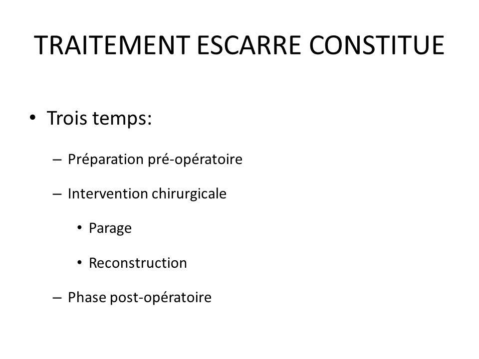 TRAITEMENT ESCARRE CONSTITUE