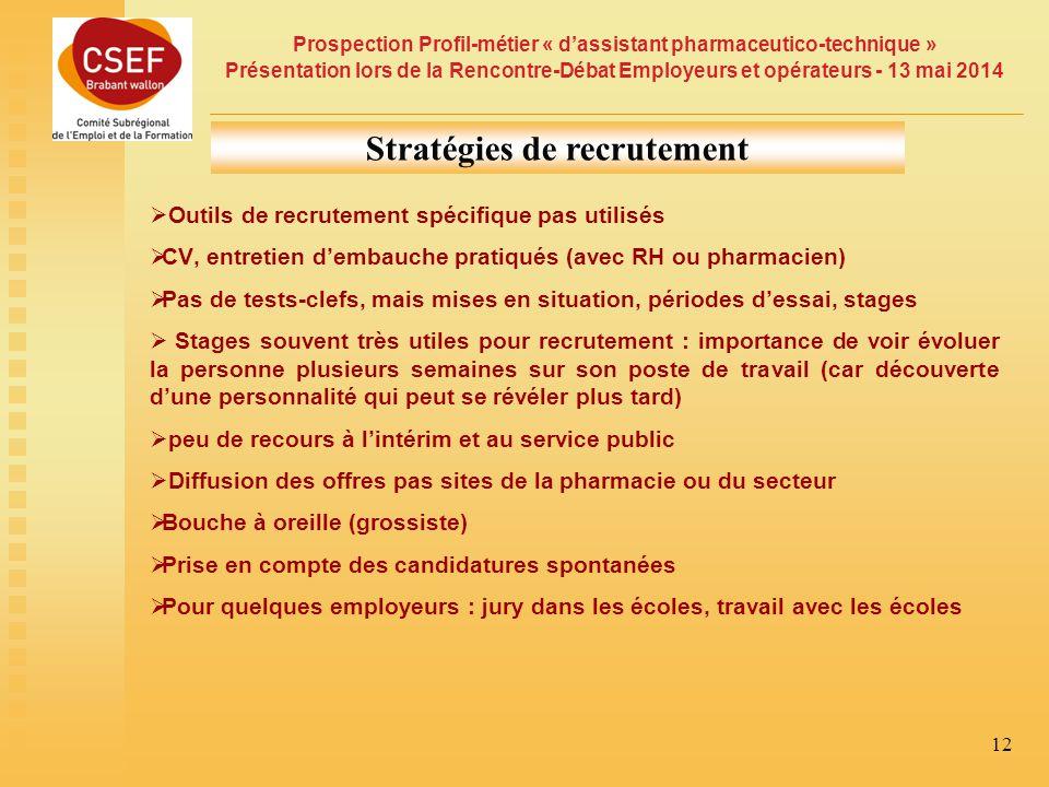 Stratégies de recrutement