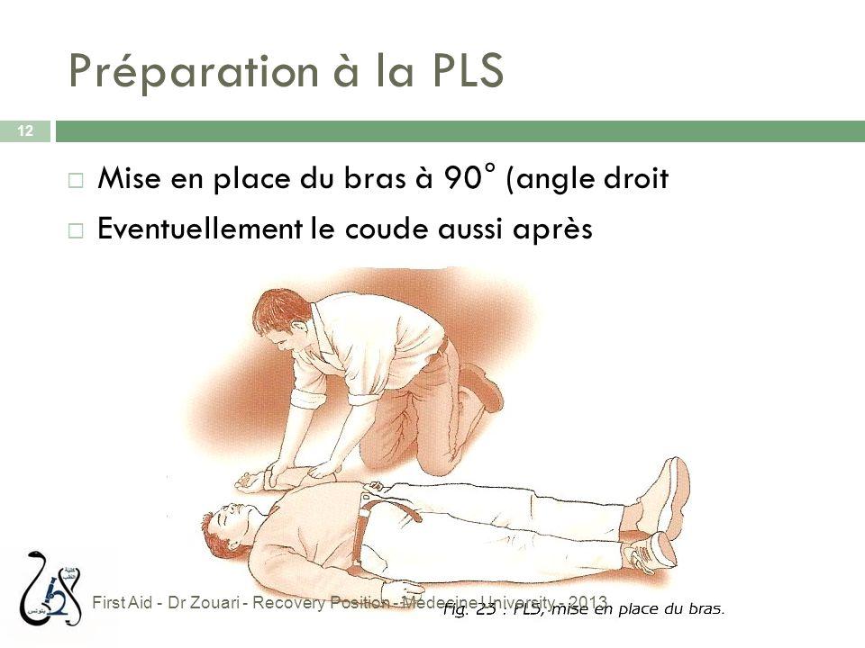 Préparation à la PLS Mise en place du bras à 90° (angle droit