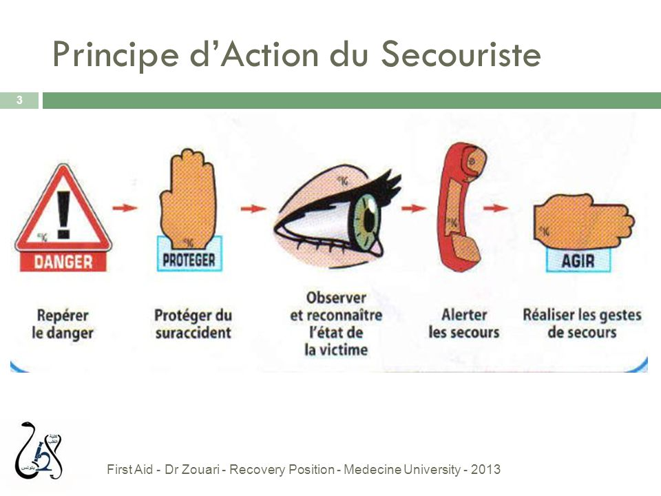 Principe d'Action du Secouriste