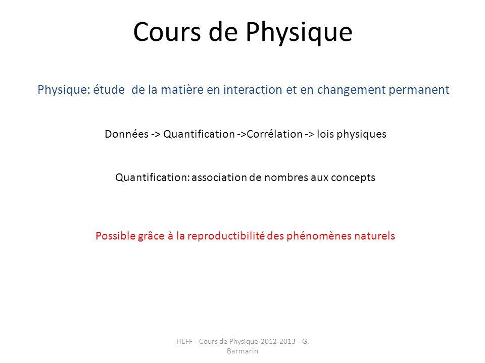Cours de Physique Physique: étude de la matière en interaction et en changement permanent.