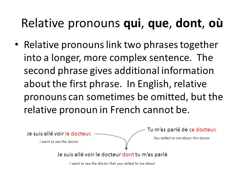 Relative pronouns qui, que, dont, où