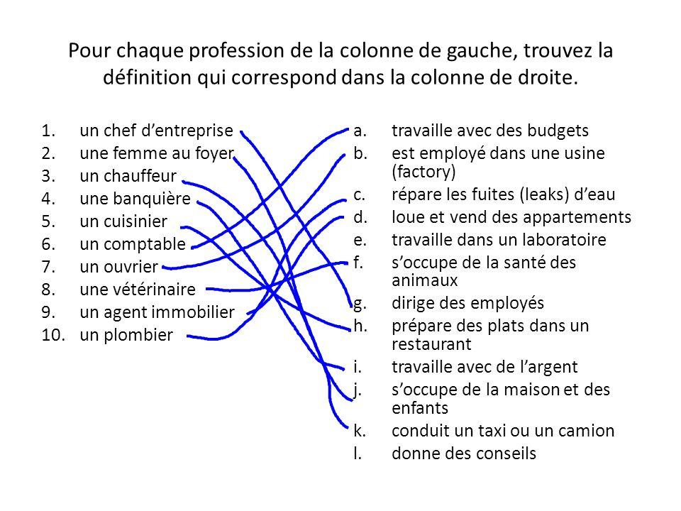 Pour chaque profession de la colonne de gauche, trouvez la définition qui correspond dans la colonne de droite.