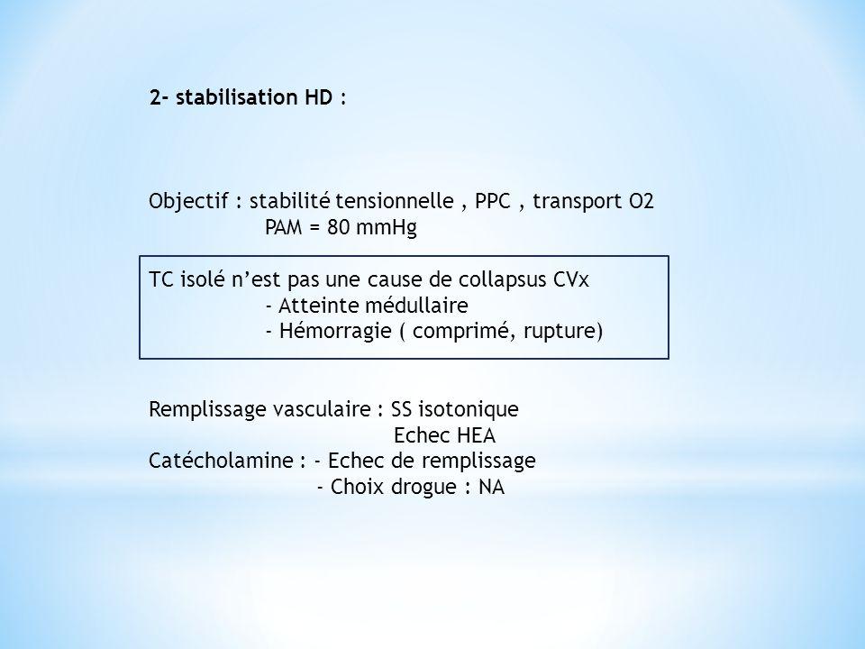 2- stabilisation HD : Objectif : stabilité tensionnelle , PPC , transport O2. PAM = 80 mmHg. TC isolé n'est pas une cause de collapsus CVx.