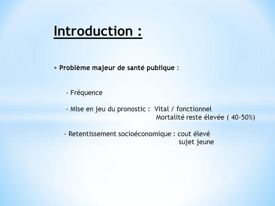 Introduction : + Problème majeur de santé publique : - Fréquence