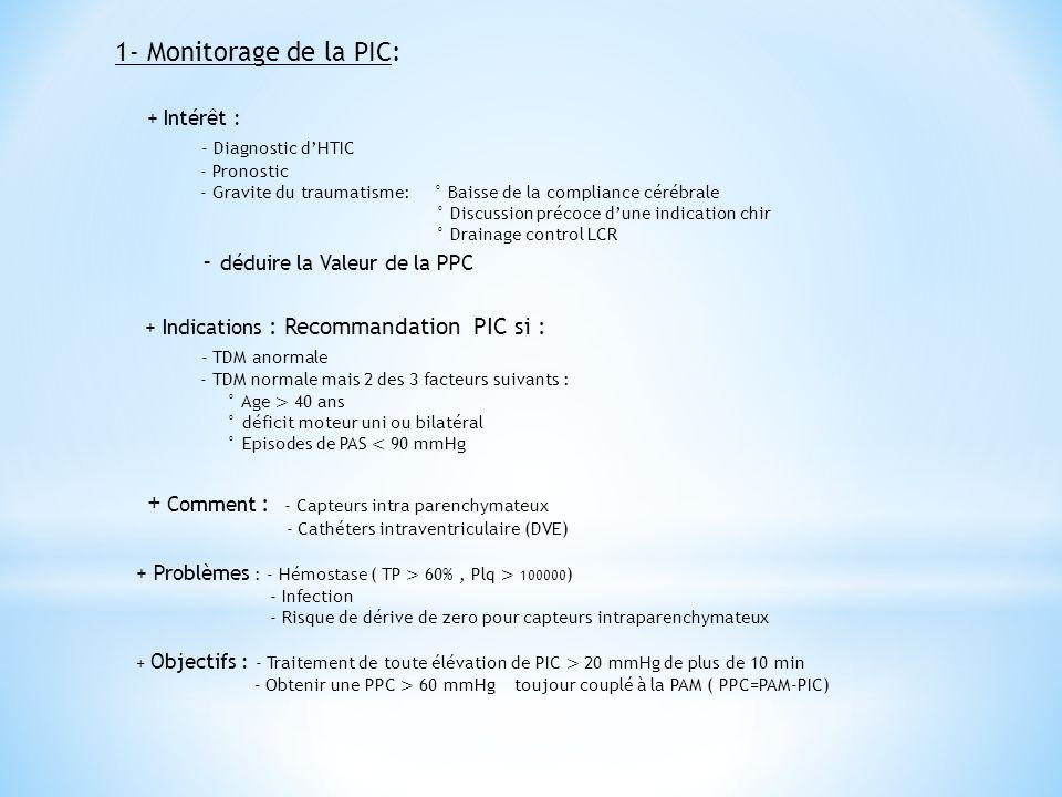 - déduire la Valeur de la PPC + Indications : Recommandation PIC si :