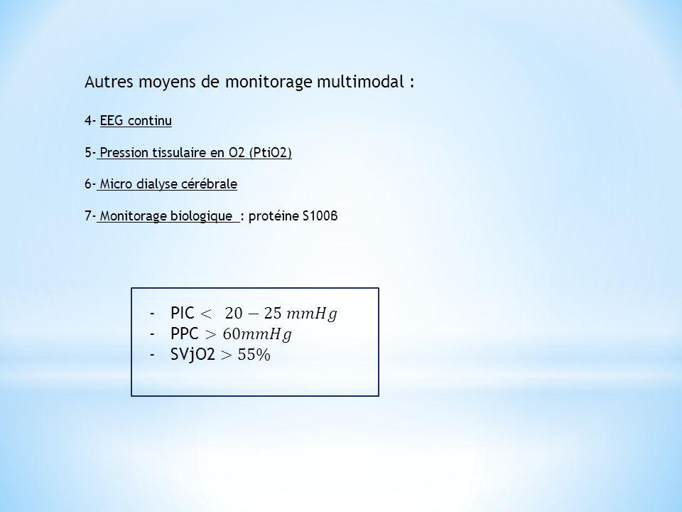Autres moyens de monitorage multimodal :