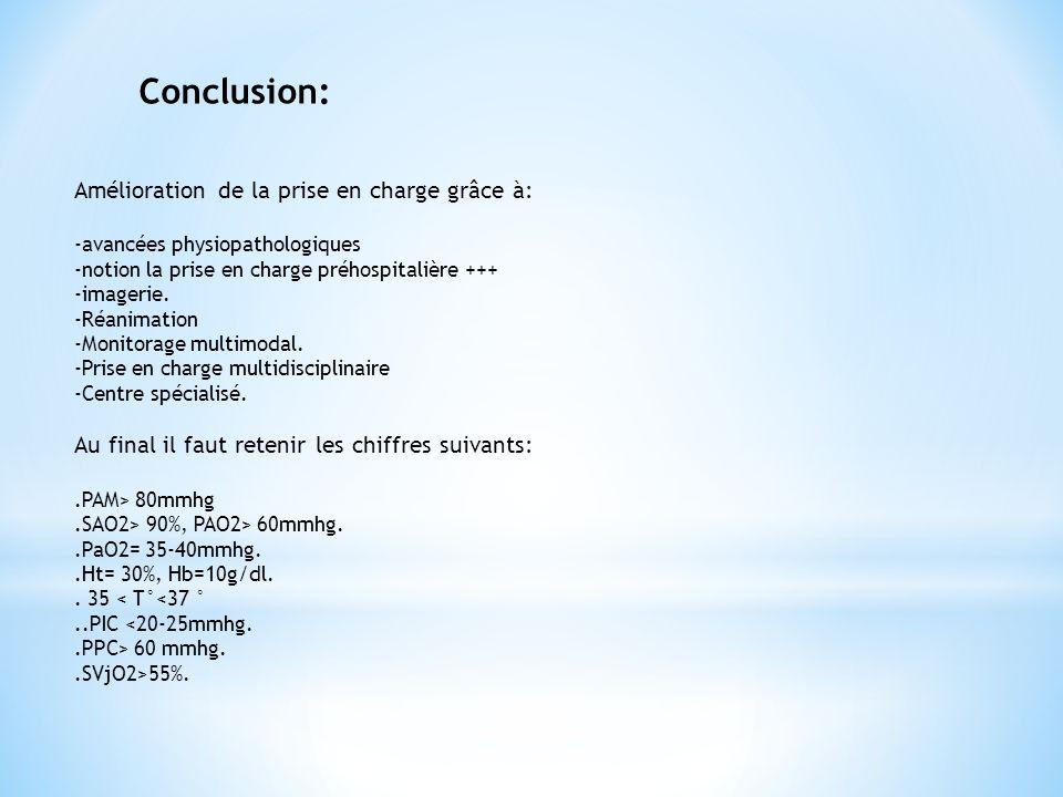 Conclusion: Amélioration de la prise en charge grâce à: