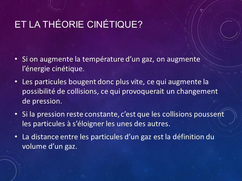 Et la théorie cinétique