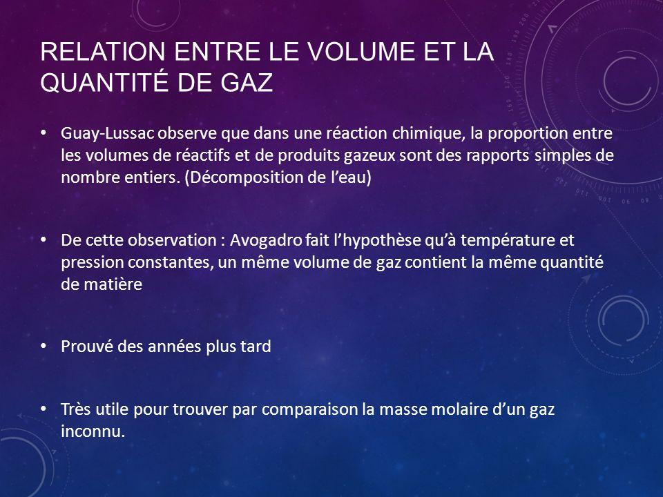 Relation entre le volume et la quantité de gaz