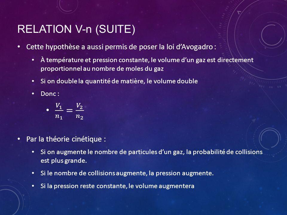 Relation v-n (suite) 𝑉 1 𝑛 1 = 𝑉 2 𝑛 2