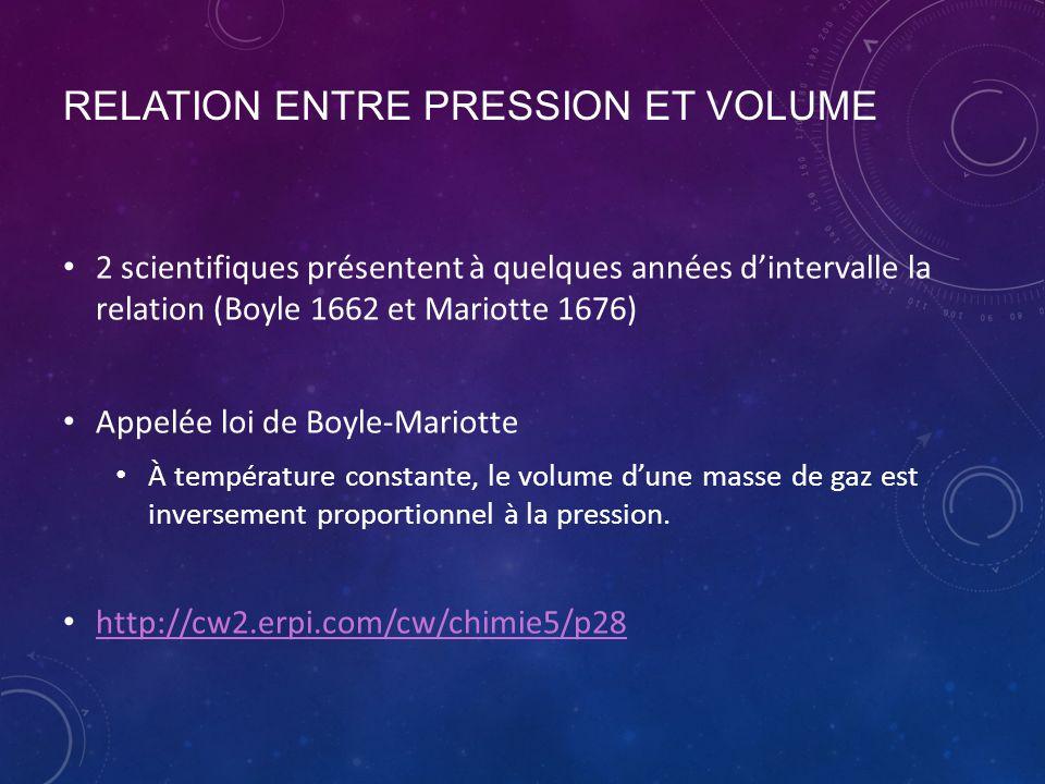 Relation entre pression et volume