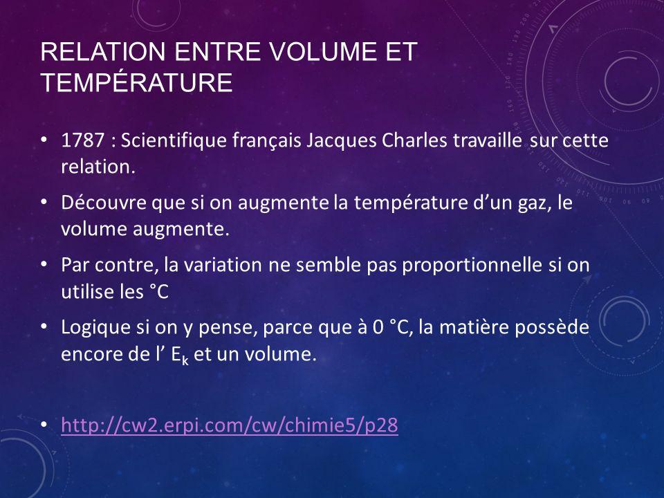 Relation entre volume et température