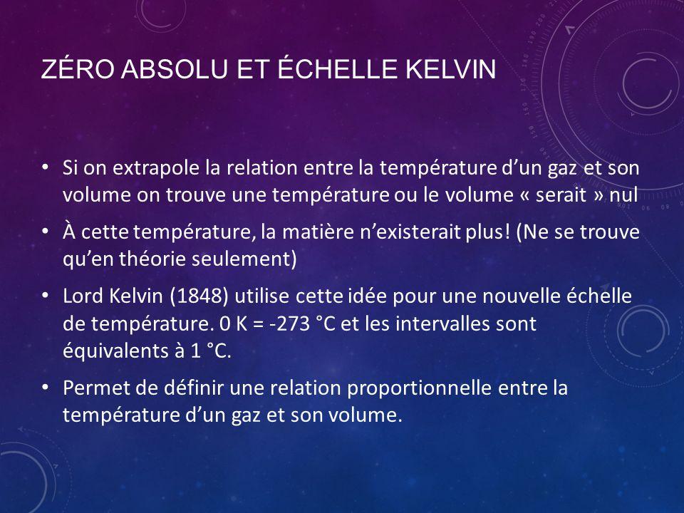 Zéro absolu et échelle Kelvin