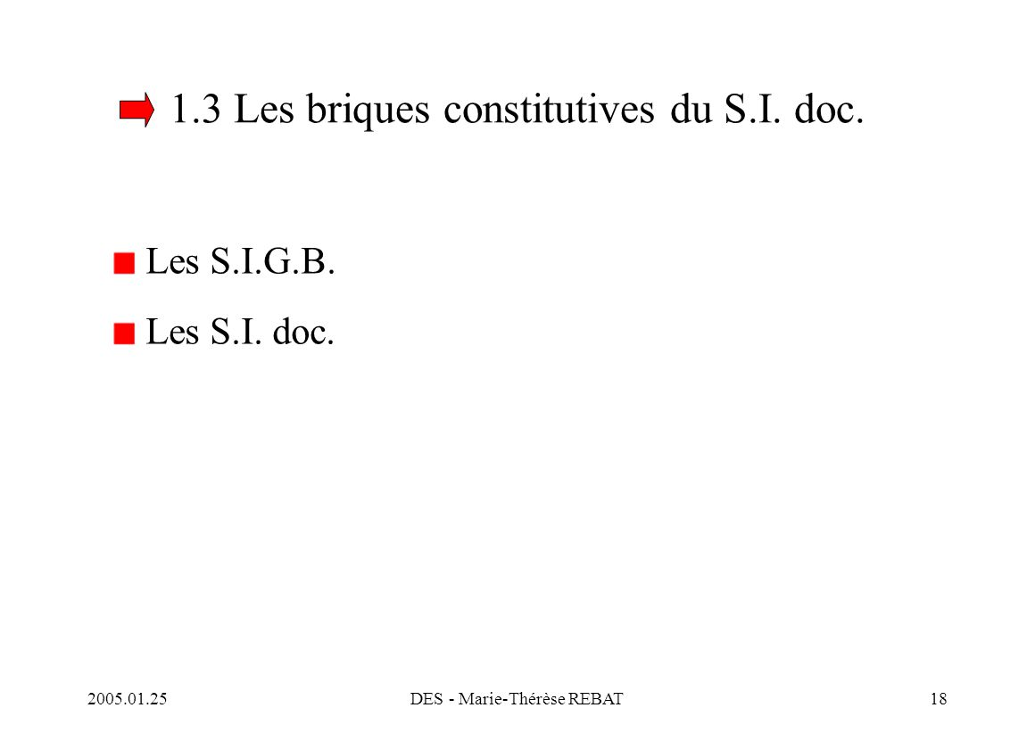 1.3 Les briques constitutives du S.I. doc.