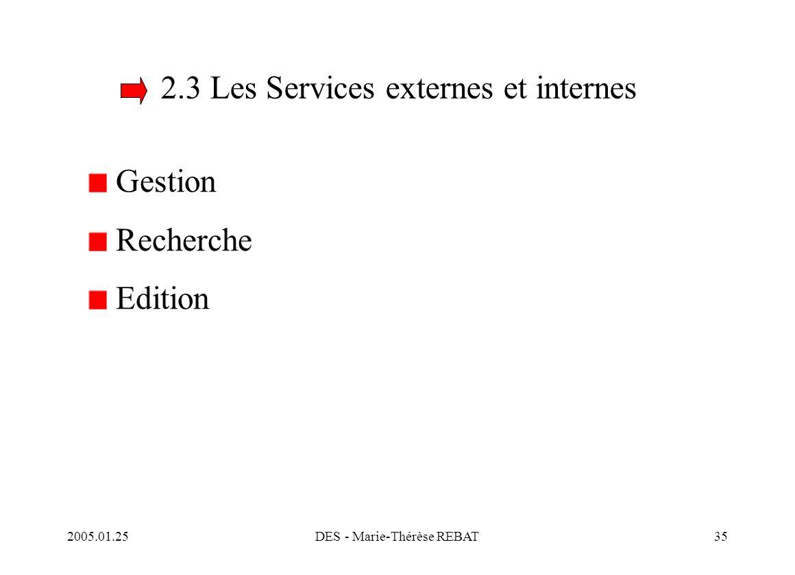 2.3 Les Services externes et internes