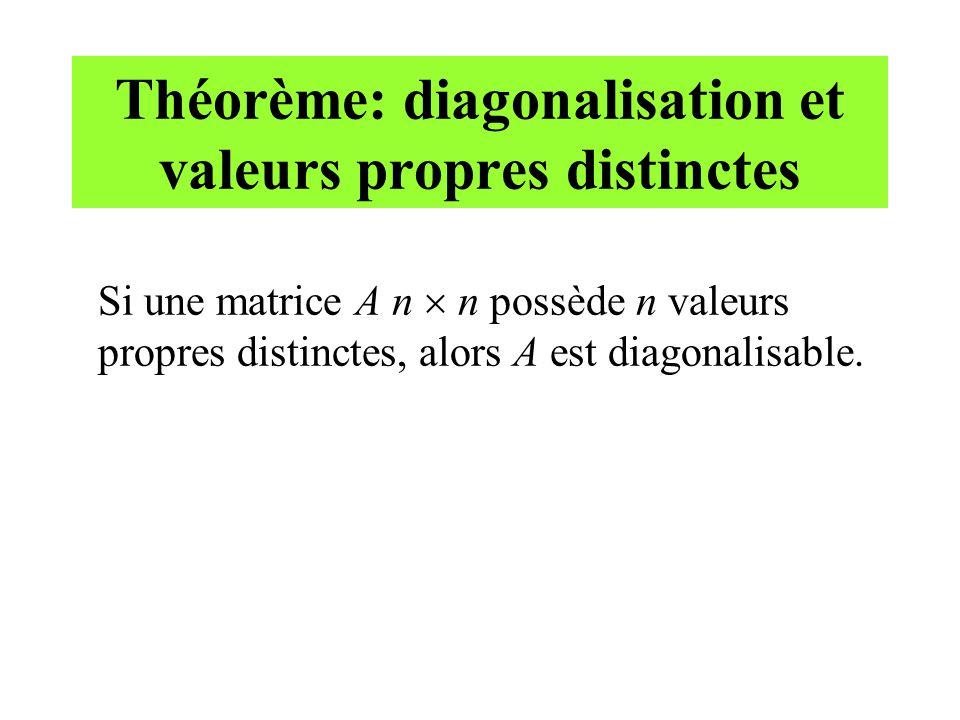 Théorème: diagonalisation et valeurs propres distinctes