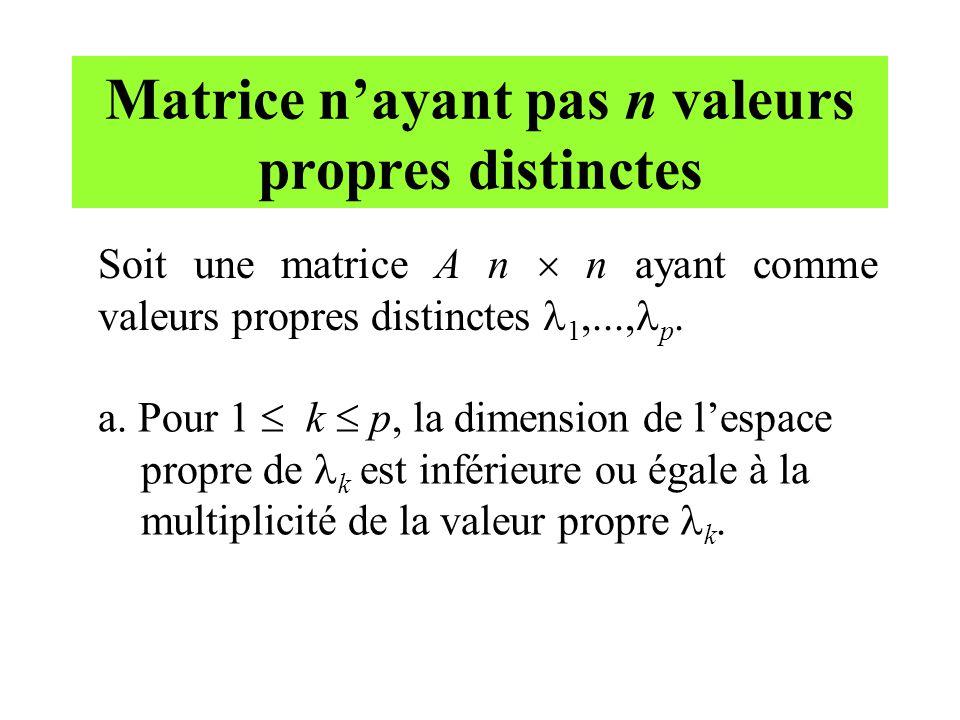 Matrice n'ayant pas n valeurs propres distinctes