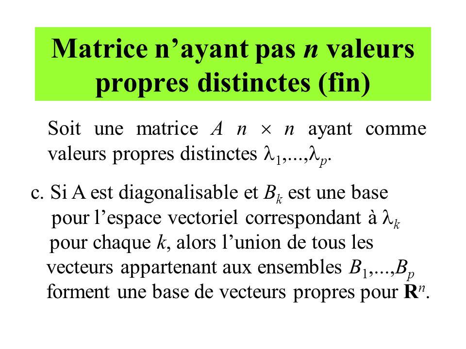 Matrice n'ayant pas n valeurs propres distinctes (fin)