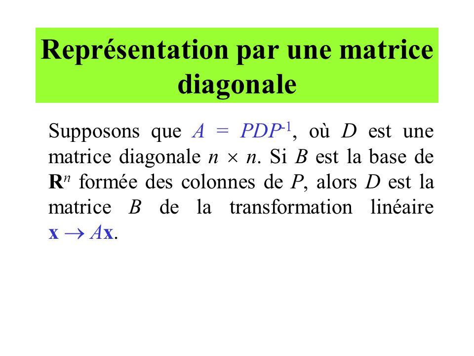 Représentation par une matrice diagonale