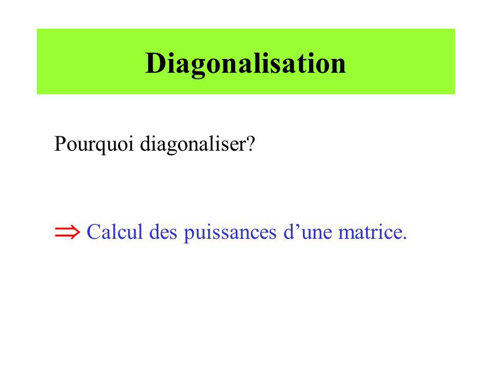 Diagonalisation  Calcul des puissances d'une matrice.