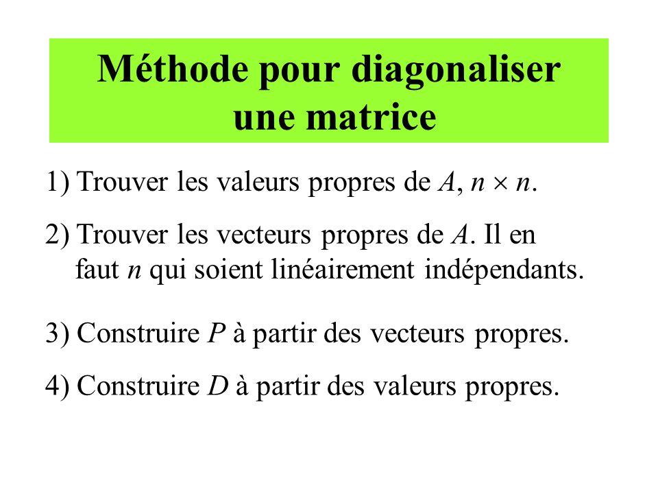 Méthode pour diagonaliser une matrice