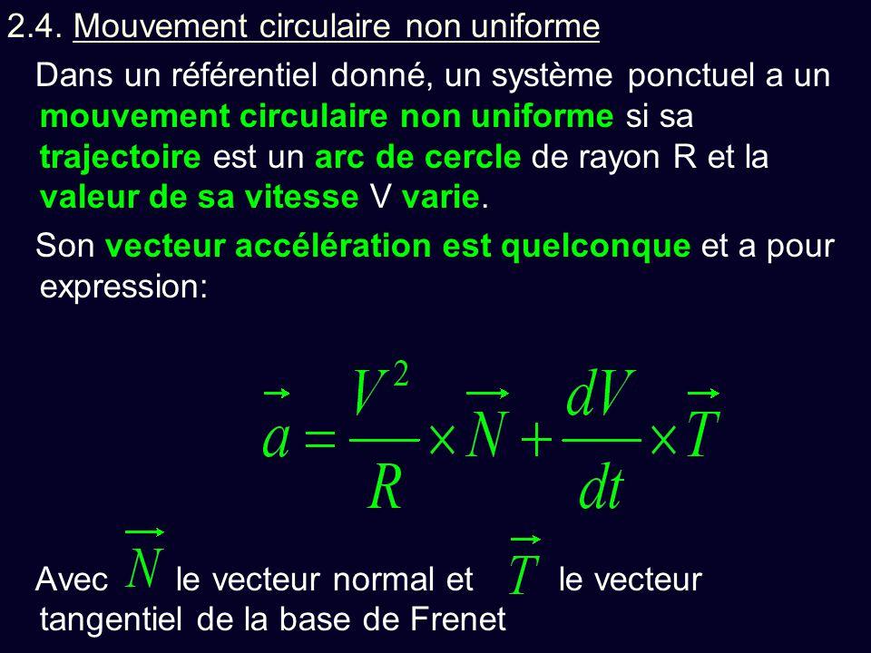 2.4. Mouvement circulaire non uniforme
