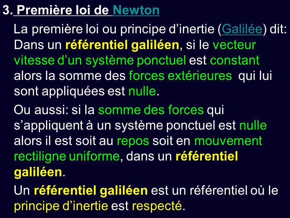 3. Première loi de Newton