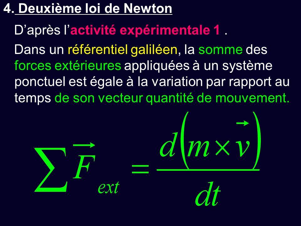 4. Deuxième loi de Newton D'après l'activité expérimentale 1 .