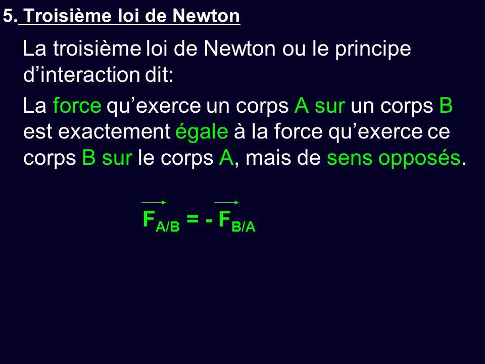 5. Troisième loi de Newton