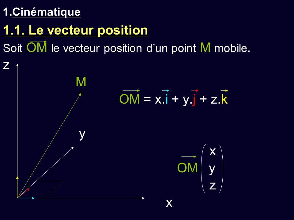1.1. Le vecteur position z M OM = x.i + y.j + z.k y x OM y