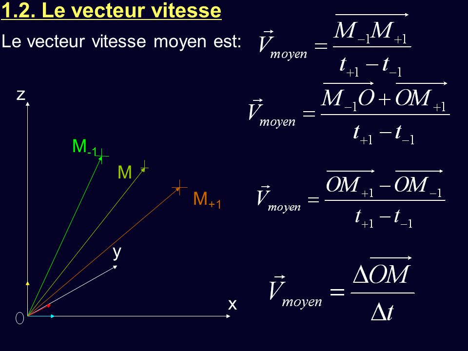 1.2. Le vecteur vitesse Le vecteur vitesse moyen est: z M-1 M M+1 y x