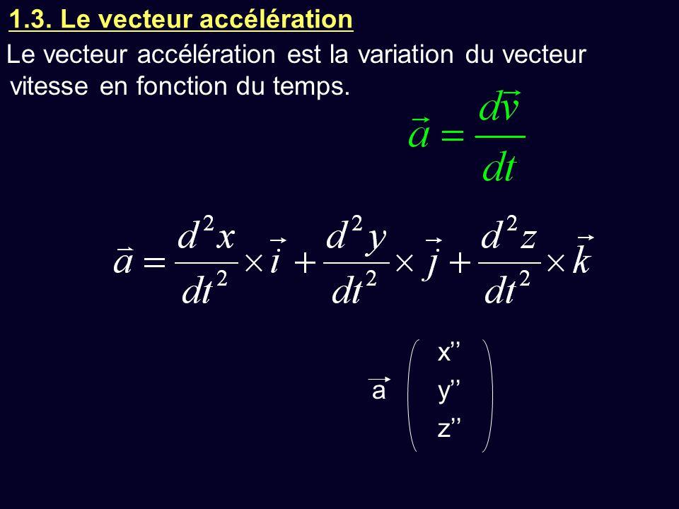 1.3. Le vecteur accélération