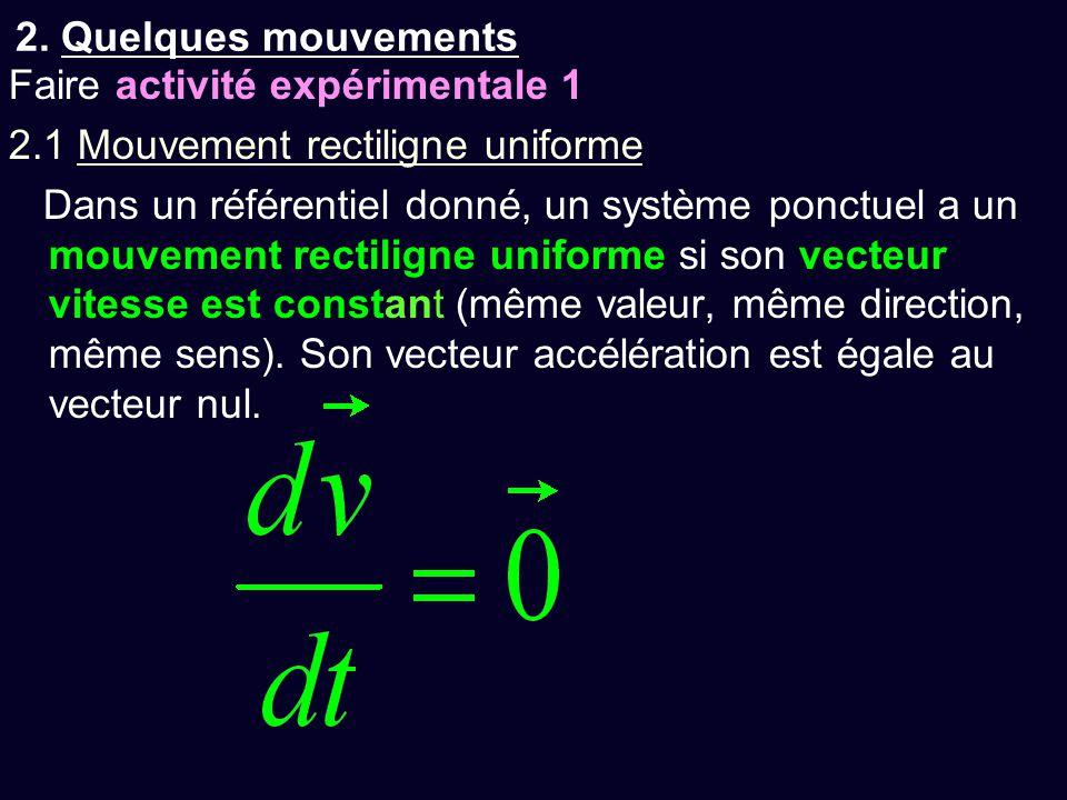 2. Quelques mouvements Faire activité expérimentale 1. 2.1 Mouvement rectiligne uniforme.