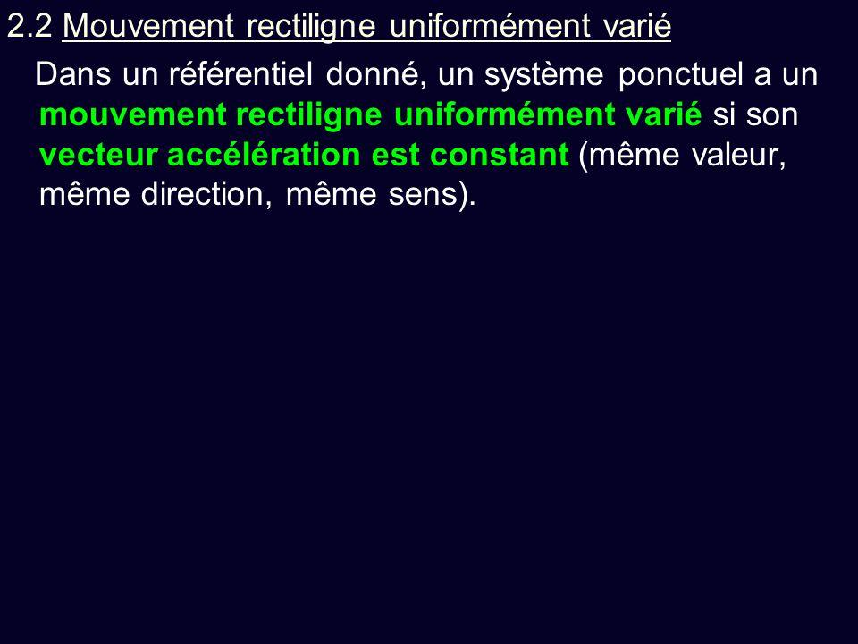 2.2 Mouvement rectiligne uniformément varié
