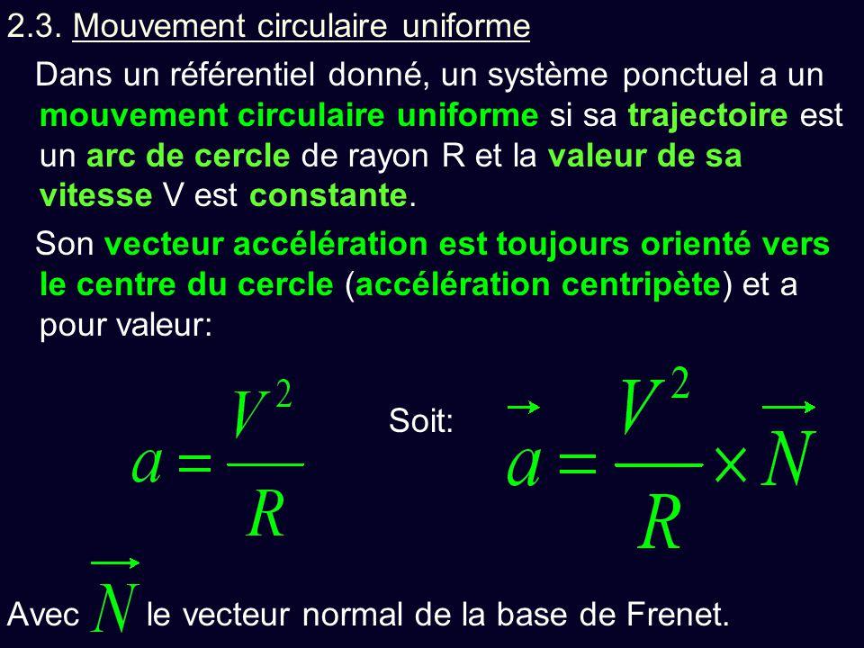 2.3. Mouvement circulaire uniforme