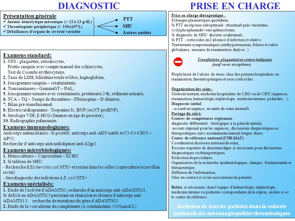 Transfusions plaquettaires contre-indiquées (sauf rares exceptions)