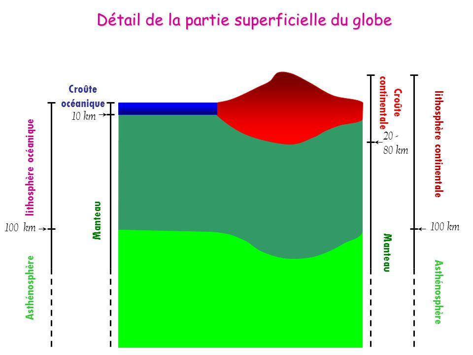 Détail de la partie superficielle du globe