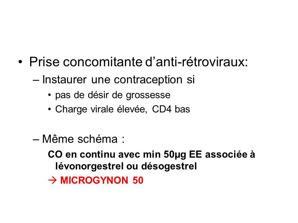 Prise concomitante d'anti-rétroviraux: