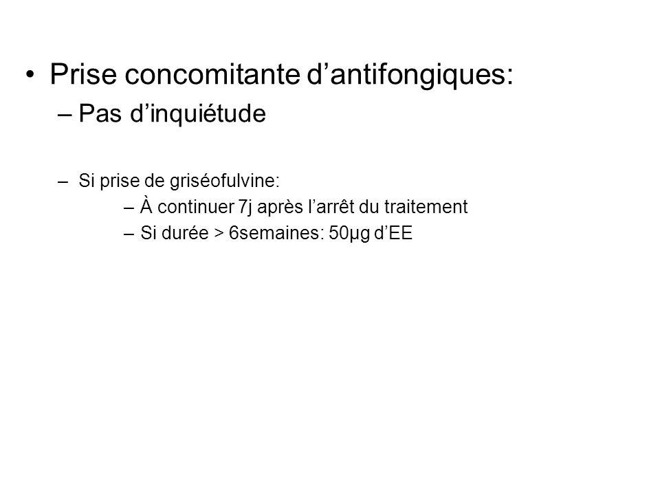 Prise concomitante d'antifongiques: