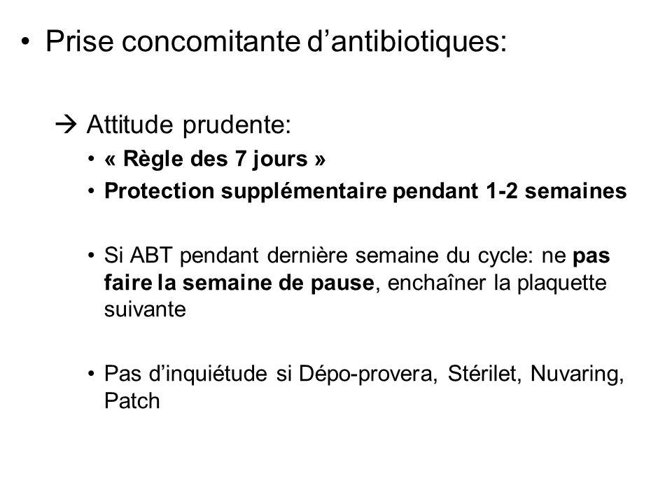 Prise concomitante d'antibiotiques: