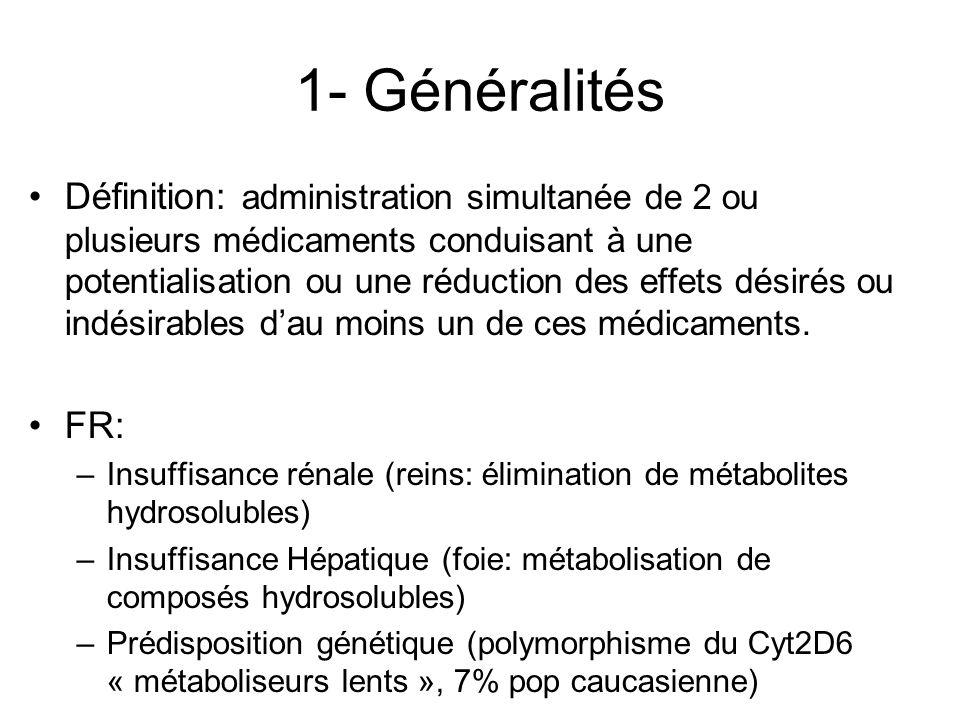 1- Généralités